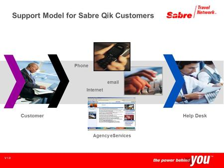 Confidential email Phone Internet CustomerHelp Desk Support Model for Sabre Qik Customers V 1.0 Agency eServices.