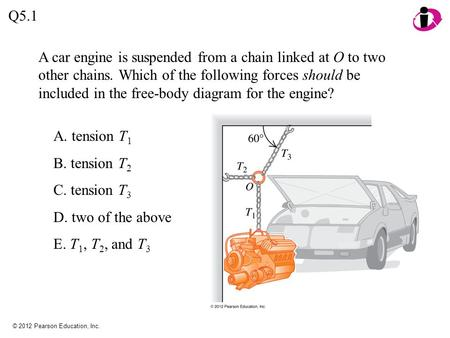 Q5.1 A car engine is suspended from a chain linked at O to two other chains. Which of the following forces should be included in the free-body diagram.