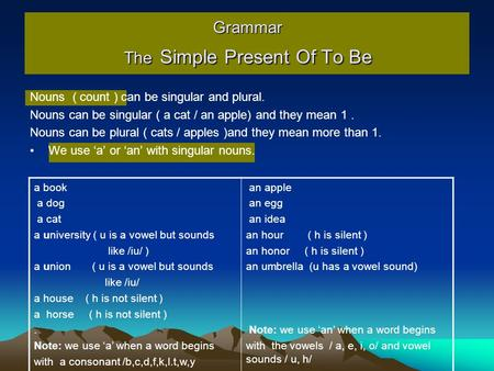 Grammar The Simple Present Of To Be an apple an egg an idea an hour ( h is silent ) an honor ( h is silent ) an umbrella (u has a vowel sound) Note: we.