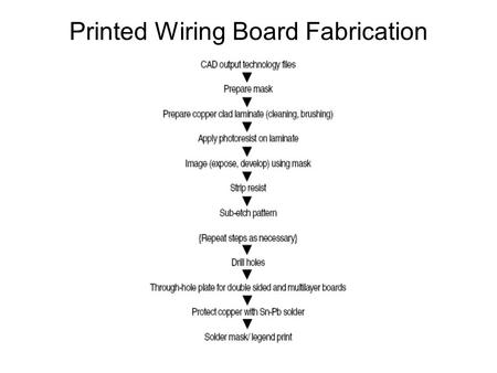 Printed Wiring Board Fabrication. Imaging For feature sizes less than 200μm, use photolithography process 1.Clean surface 2.Apply photoresist 3.Expose.