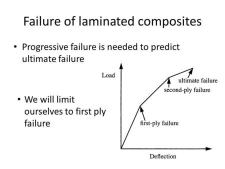 Failure of laminated composites Progressive failure is needed to predict ultimate failure We will limit ourselves to first ply failure.