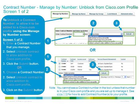© 2013 Cisco and/or its affiliates. All rights reserved. Cisco Confidential 1 To Unblock a Contract Number to allow it to be added to a Cisco.com profile.