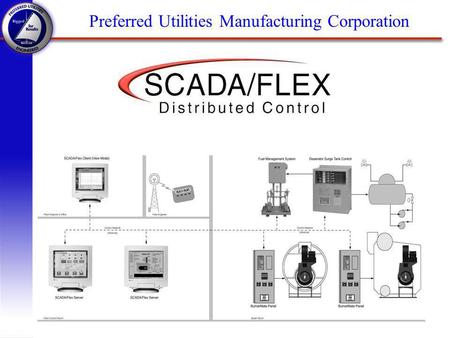 Preferred Utilities Manufacturing Corporation. q Introduction q Architecture q Communication Networks q Operation Workstation q Summary Preferred Utilities.