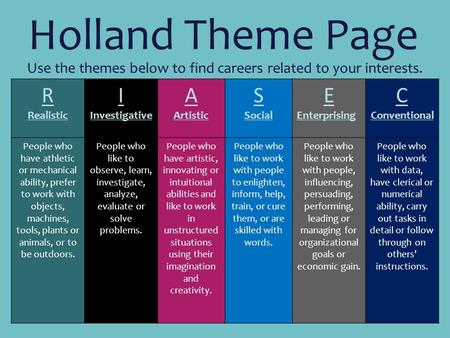 Use the themes below to find careers related to your interests. Holland Theme Page R Realistic I Investigative A Artistic S Social E Enterprising C Conventional.