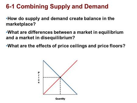 6-1 Combining Supply and Demand