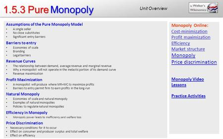 1.5.3 Pure Monopoly Monopoly Price discrimination Monopoly Online: