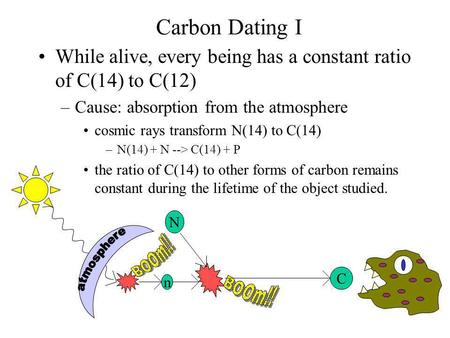 Carbon Dating I While alive, every being has a constant ratio of C(14) to C(12) –Cause: absorption from the atmosphere cosmic rays transform N(14) to C(14)