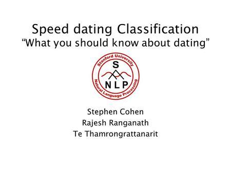 speed dating companies london