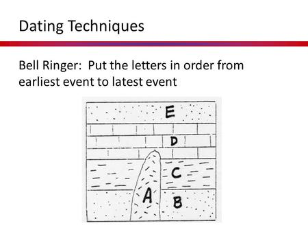 Dating Techniques Bell Ringer: Put the letters in order from earliest event to latest event.