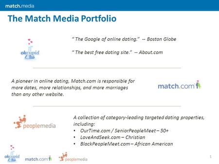 The Match Media Portfolio 1 A collection of category-leading targeted dating properties, including: OurTime.com / SeniorPeopleMeet – 50+ LoveAndSeek.com.