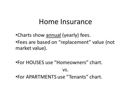 Home Insurance Charts show annual (yearly) fees. Fees are based on replacement value (not market value). For HOUSES use Homeowners chart. vs. For APARTMENTS.
