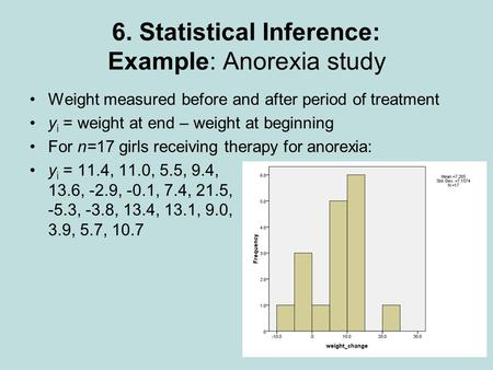 6. Statistical Inference: Example: Anorexia study Weight measured before and after period of treatment y i = weight at end – weight at beginning For n=17.