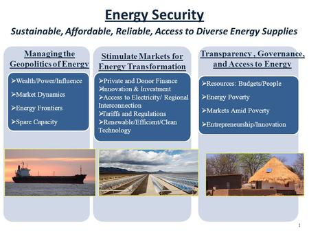 Energy Security Sustainable, Affordable, Reliable, Access to Diverse Energy Supplies Wealth/Power/Influence Market Dynamics Energy Frontiers Spare Capacity.