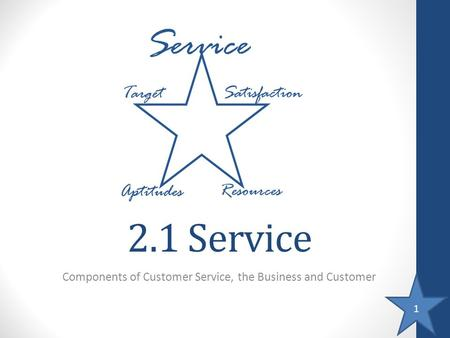 1 2.1 Service Components of Customer Service, the Business and Customer.
