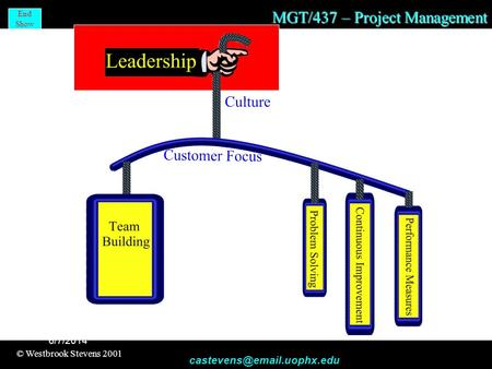 MGT/437 – Project Management © Westbrook Stevens 2001 End Show 6/7/2014.