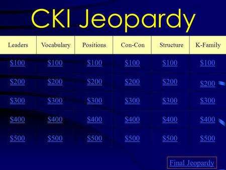 CKI Jeopardy LeadersPositionsVocabulary $100 $200 $300 $400 $500 $100 $200 $300 $400 $500 Final Jeopardy Con-ConStructureK-Family $100 $200 $300 $400.