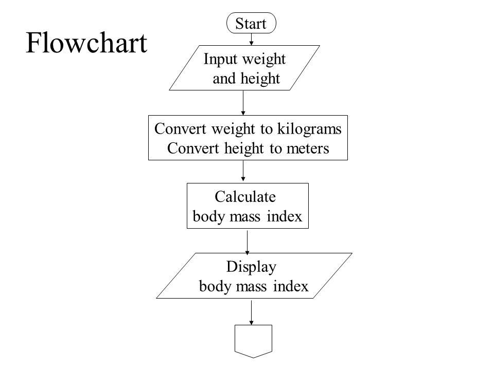 Flowchart Start Input Weight And Height Ppt Video Online Download
