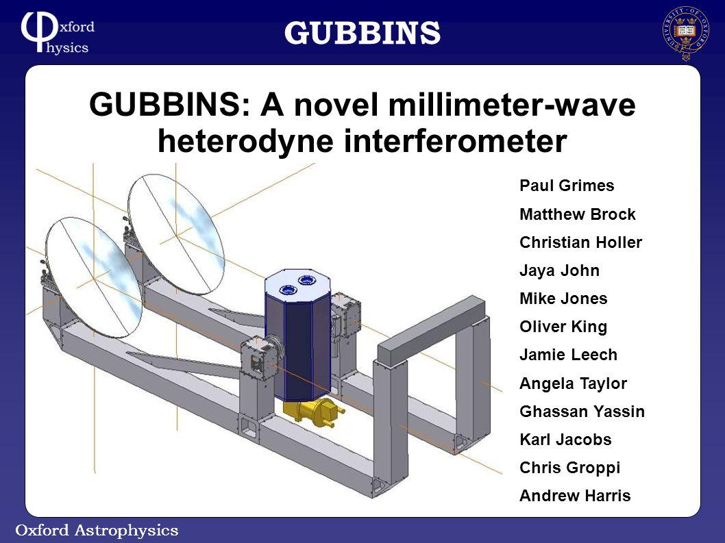 Oxford Astrophysics GUBBINS GUBBINS A novel millimeter wave ...