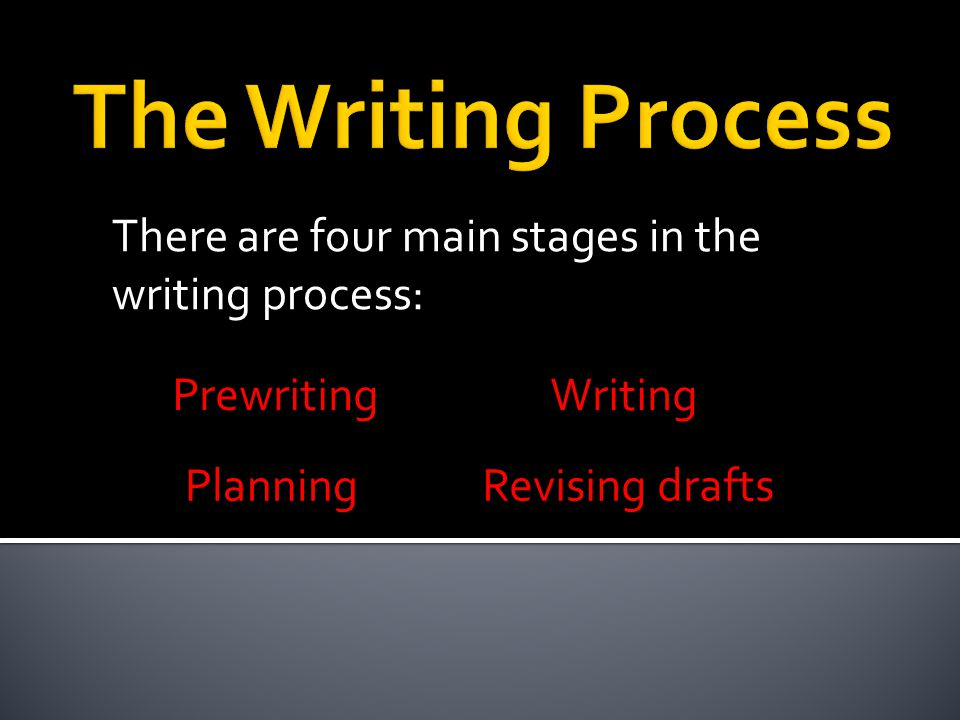 There are four main stages in the writing process: Prewriting Planning  Writing Revising drafts. - ppt download