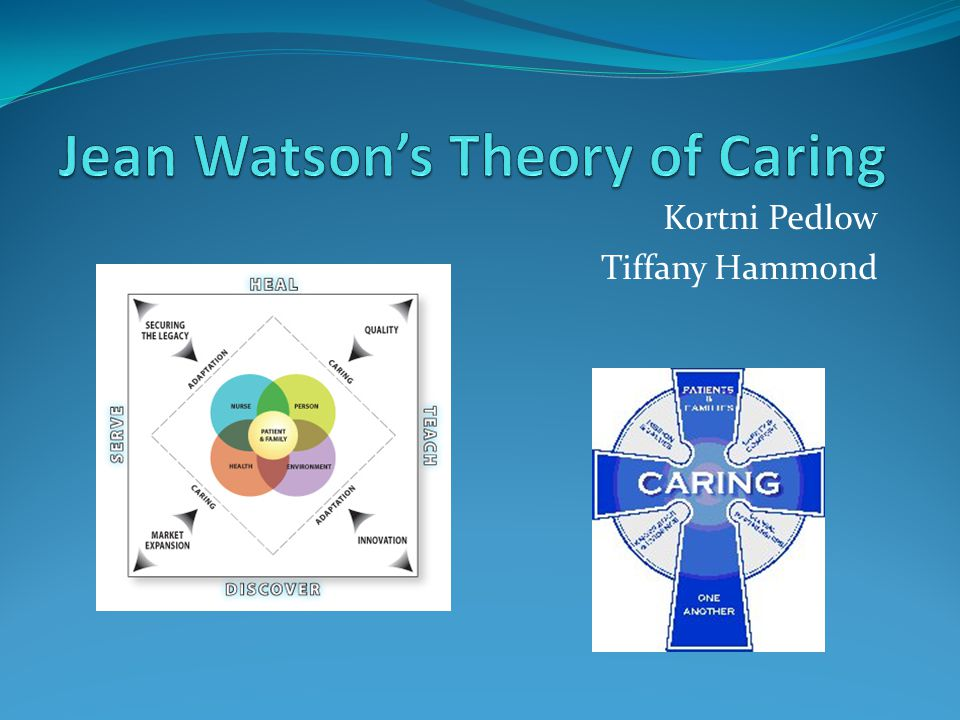 Jean Watson's Theory of Caring - ppt video online downloadSlidePlayer