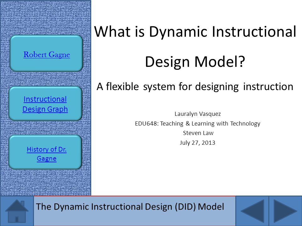 What Is Dynamic Instructional Design Model Ppt Video Online Download
