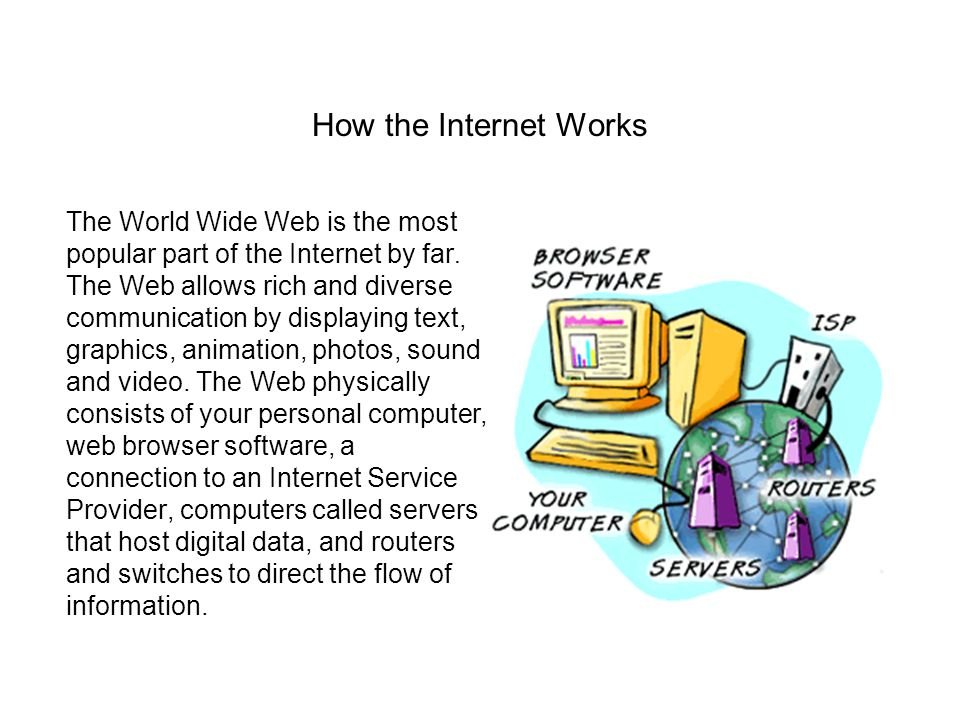 How The Internet Works The World Wide Web Is The Most Popular Part Of The Internet By Far The Web Allows Rich And Diverse Communication By Displaying Ppt Download