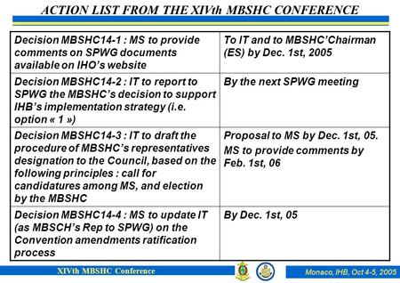 Monaco, IHB, Oct 4-5, 2005 XIVth MBSHC Conference Decision MBSHC14-1 : MS to provide comments on SPWG documents available on IHOs website To IT and to.
