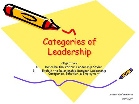 Categories of Leadership Objectives 1.Describe the Various Leadership Styles. 2.Explain the Relationship Between Leadership Categories, Behavior, & Employment.