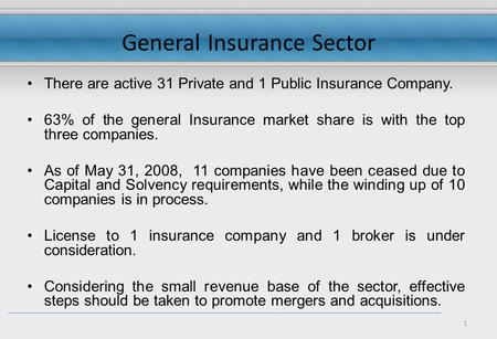 1 General Insurance Sector There are active 31 Private and 1 Public Insurance Company. 63% of the general Insurance market share is with the top three.