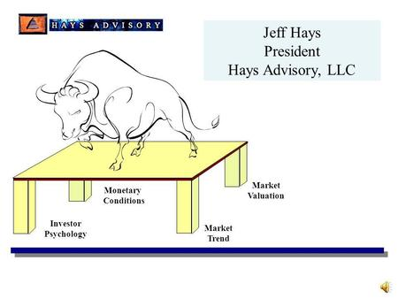 Investor Psychology Monetary Conditions Market Valuation Market Trend Jeff Hays President Hays Advisory, LLC.