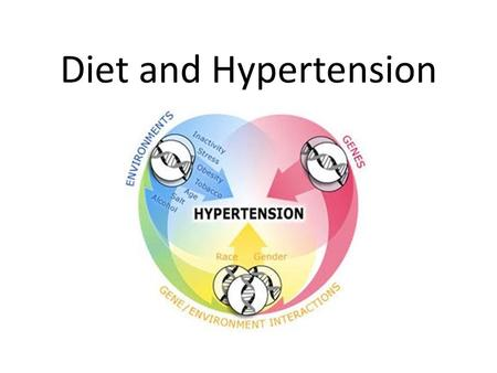 Diet and Hypertension.