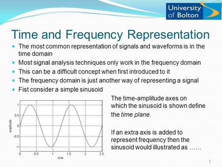 Time and Frequency Representation