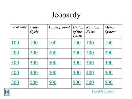 Jeopardy Vocabulary Water Cycle UndergroundOn top of the Earth Random Facts Metric System 100 200 300 400 500 Final Jeopardy.