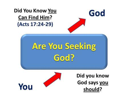 You God Did you know God says you should? Did You Know You Can Find Him? (Acts 17:24-29)