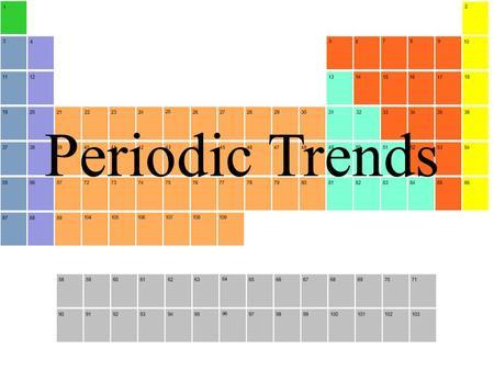Periodic Trends.