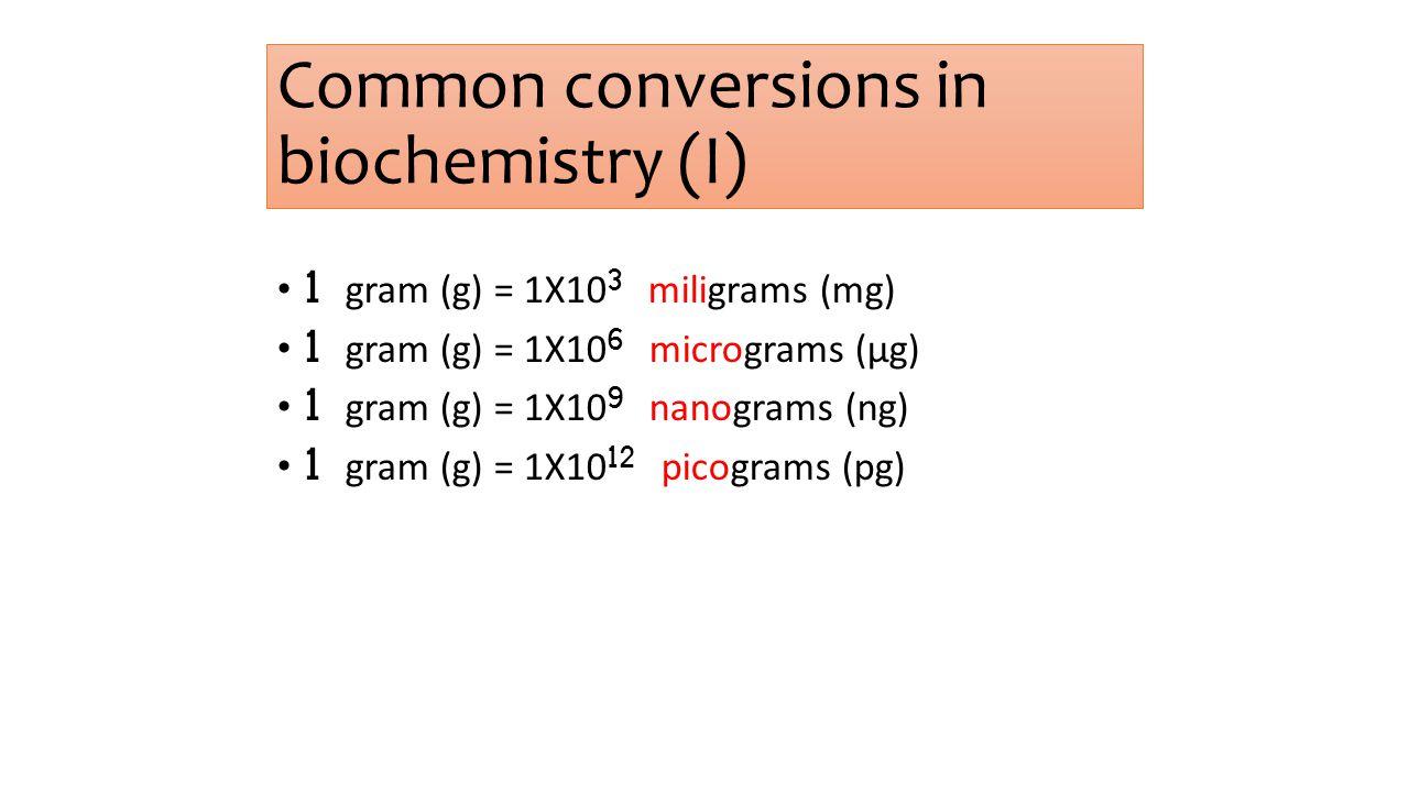 Common Conversions In Biochemistry I