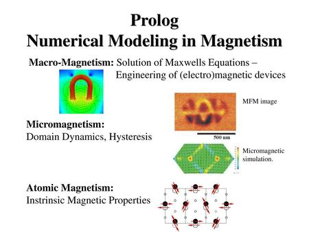 Prolog Numerical Modeling in Magnetism