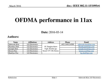 OFDMA performance in 11ax