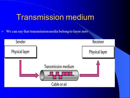 Transmission medium We can say that transmission media belong to layer zero.