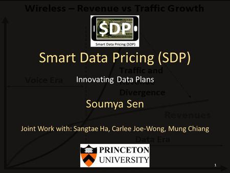 Smart Data Pricing (SDP) Soumya Sen Joint Work with: Sangtae Ha, Carlee Joe-Wong, Mung Chiang Innovating Data Plans Soumya Sen, WITE 20121.