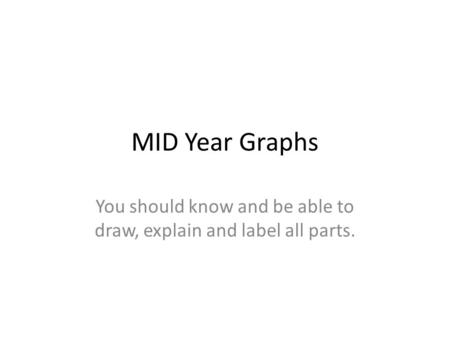 MID Year Graphs You should know and be able to draw, explain and label all parts.