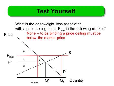 Test Yourself D S Quantity Price P max Q* Q S P* Q max What is the deadweight loss associated with a price ceiling set at P max in the following market?