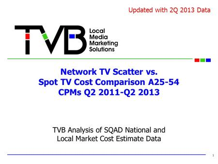 Network TV Scatter vs. Spot TV Cost Comparison A25-54 CPMs Q2 2011-Q2 2013 TVB Analysis of SQAD National and Local Market Cost Estimate Data 1 Updated.