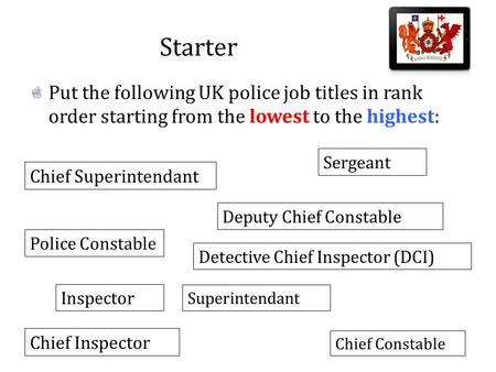 Starter Put the following UK police job titles in rank order starting from the lowest to the highest: Police Constable Sergeant Inspector Detective Chief.