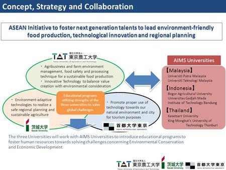 Concept, Strategy and Collaboration ASEAN Initiative to foster next generation talents to lead environment-friendly food production, technological innovation.