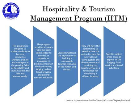 Hospitality & Tourism Management Program (HTM) This program is designed to enable students to become productive workers, owners and managers in the growing.