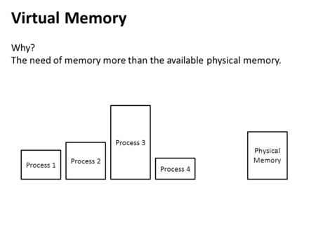 Virtual Memory Why? The need of memory more than the available physical memory. Process 3 Physical Memory Process 2 Process 1 Process 4.