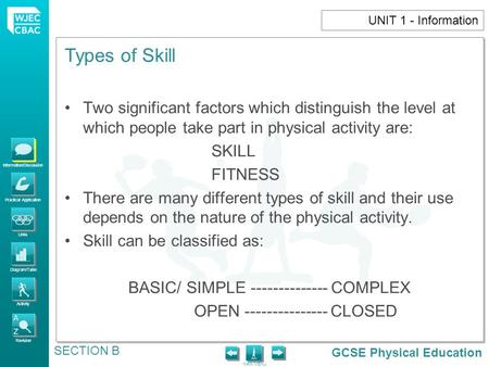 GCSE Physical Education Information/Discussion Practical Application Links Diagram/Table Activity Revision MAIN MENU Types of Skill SECTION B UNIT 1 -