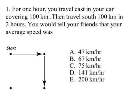 1. For one hour, you travel east in your car covering 100 km
