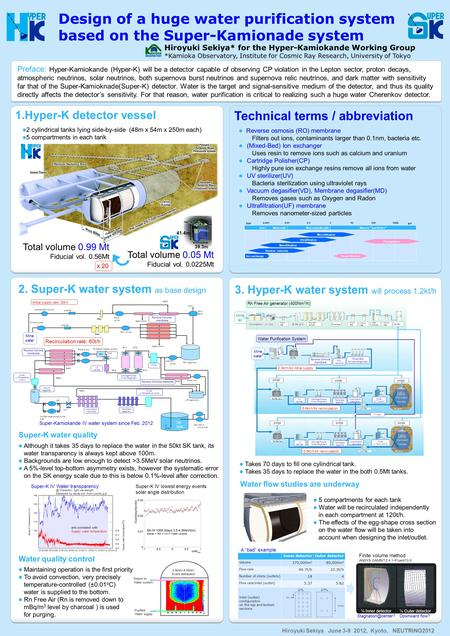 Hiroyuki Sekiya June 3-9 2012, Kyoto, NEUTRINO2012 Design of a huge water purification system based on the Super-Kamionade system Hiroyuki Sekiya* for.